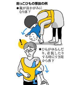 抱っこ紐からの赤ちゃんの落下